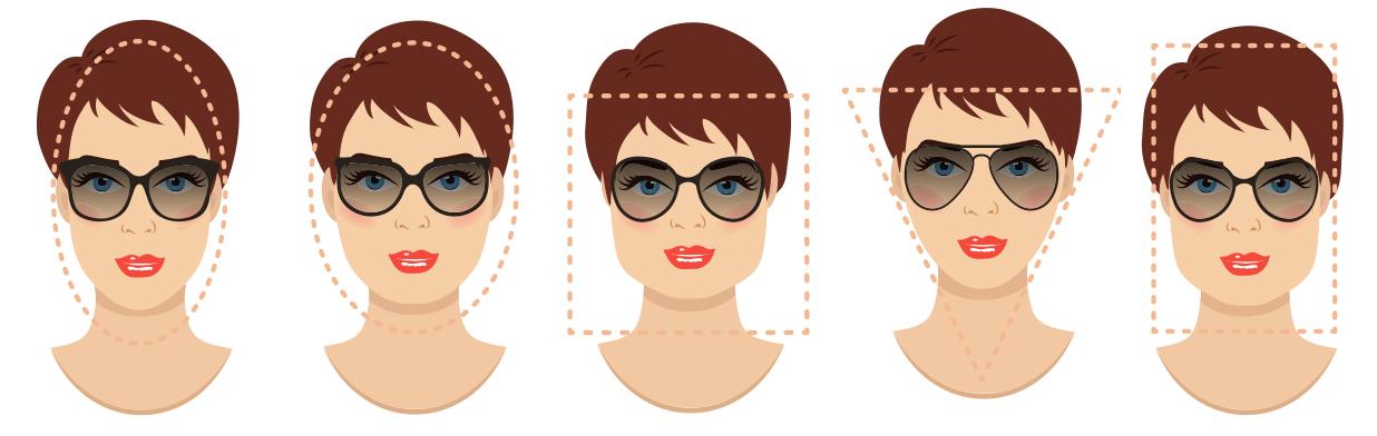 Okulary przeciwsłoneczne - jak je dobrać do kształtu twarzy?