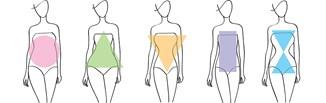 Typy sylwetki kobiecej - jak określić swoją figurę? Przeczytaj poradnik i poznaj swój typ sylwetki!